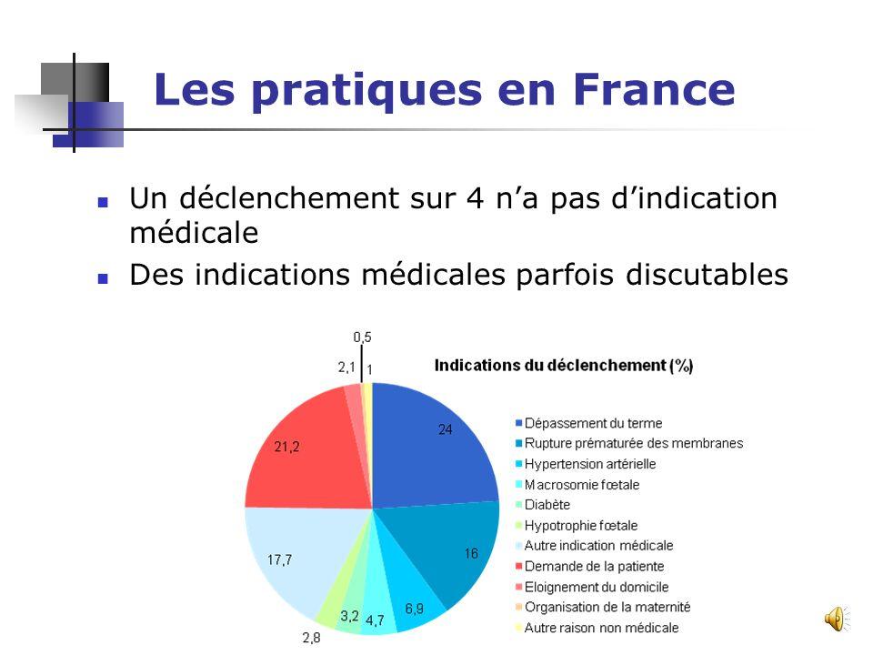 Les pratiques en France