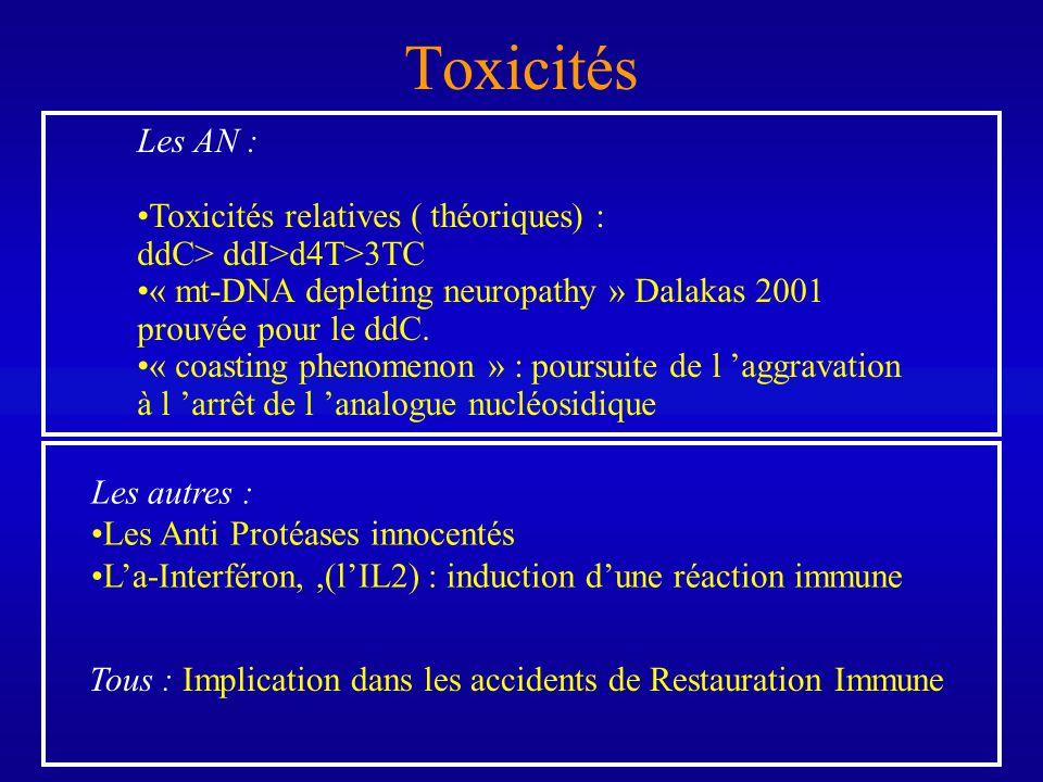 Toxicités Les AN : Toxicités relatives ( théoriques) :