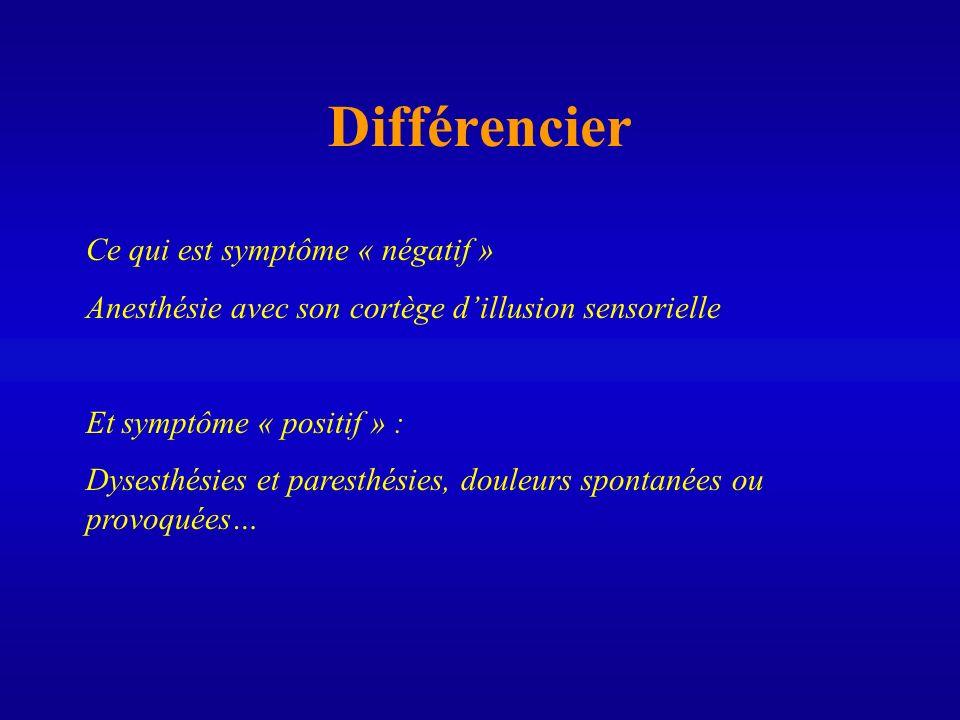 Différencier Ce qui est symptôme « négatif »
