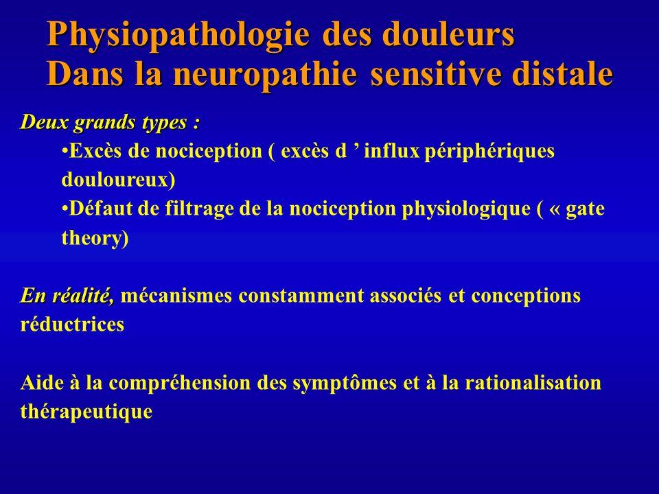 Physiopathologie des douleurs Dans la neuropathie sensitive distale