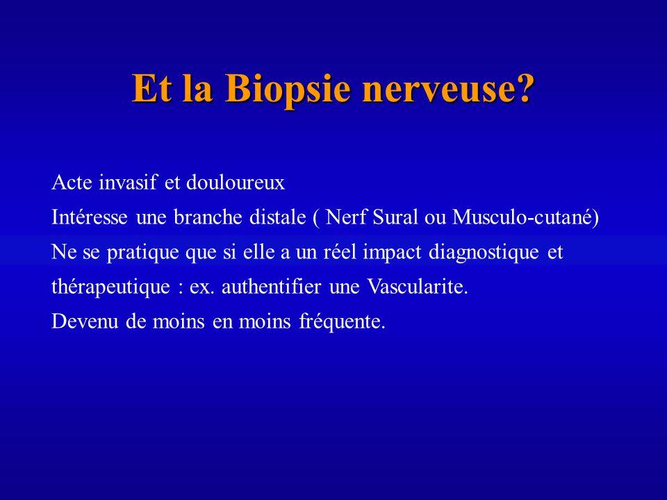 Et la Biopsie nerveuse Acte invasif et douloureux
