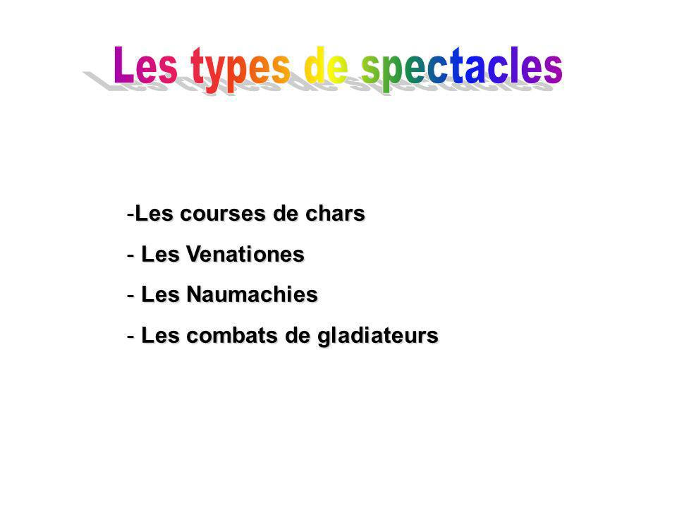 Les types de spectacles
