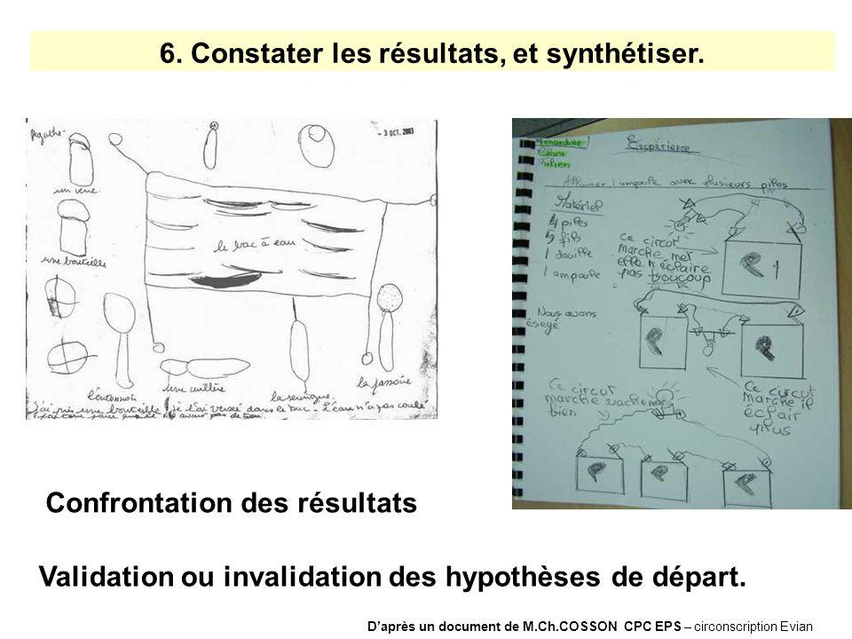 6. Constater les résultats, et synthétiser.
