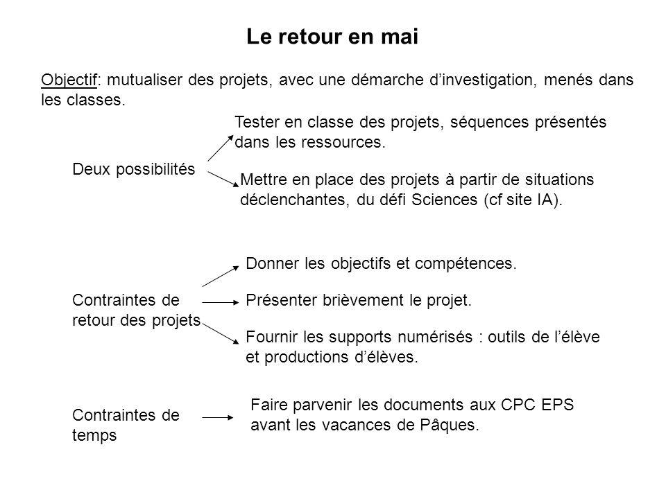 Le retour en mai Objectif: mutualiser des projets, avec une démarche d'investigation, menés dans les classes.