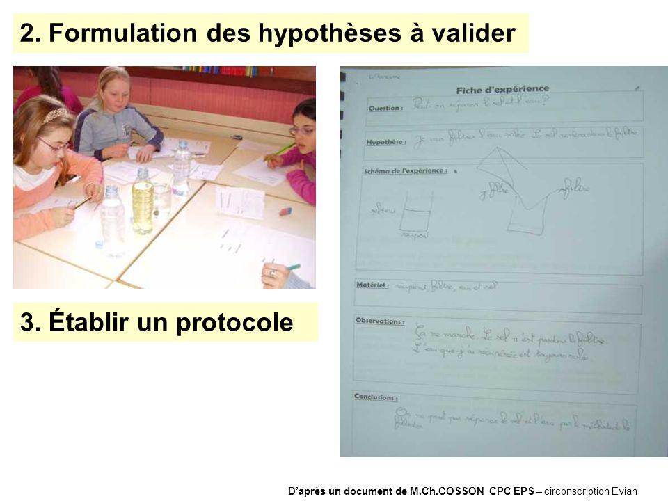 2. Formulation des hypothèses à valider