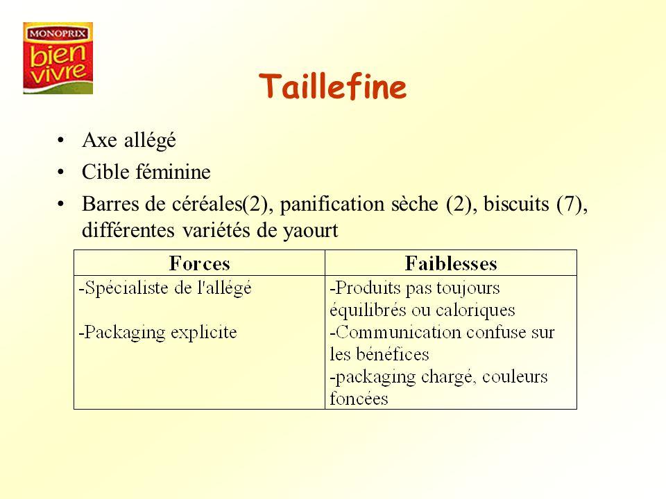 Taillefine Axe allégé Cible féminine