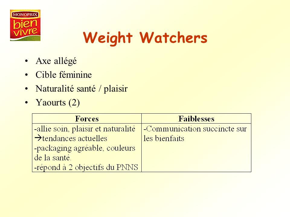 Weight Watchers Axe allégé Cible féminine Naturalité santé / plaisir