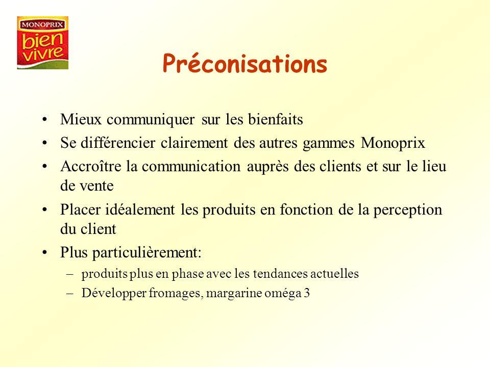 Préconisations Mieux communiquer sur les bienfaits