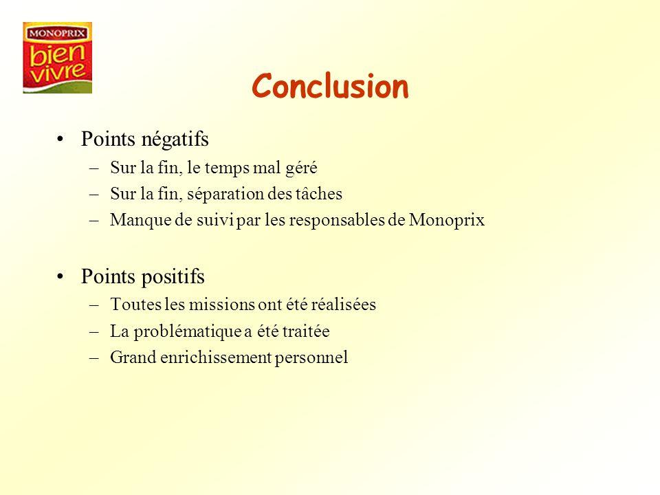 Conclusion Points négatifs Points positifs