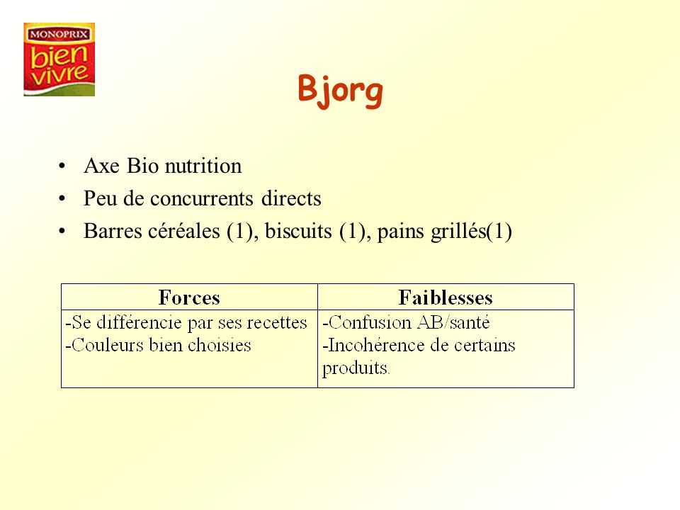 Bjorg Axe Bio nutrition Peu de concurrents directs