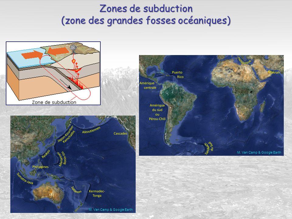 (zone des grandes fosses océaniques)