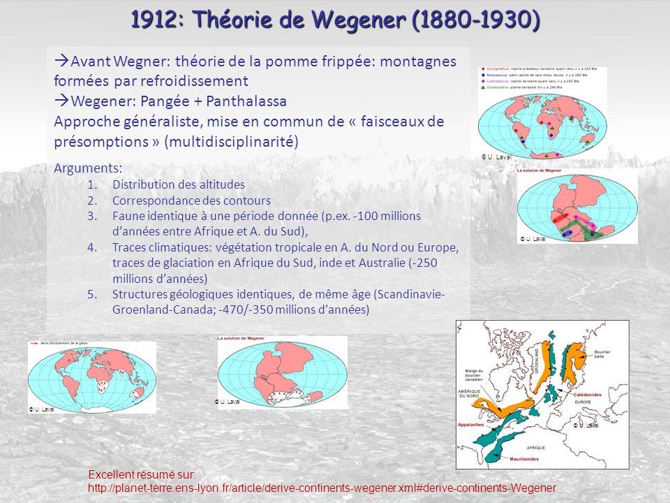 1912: Théorie de Wegener (1880-1930)