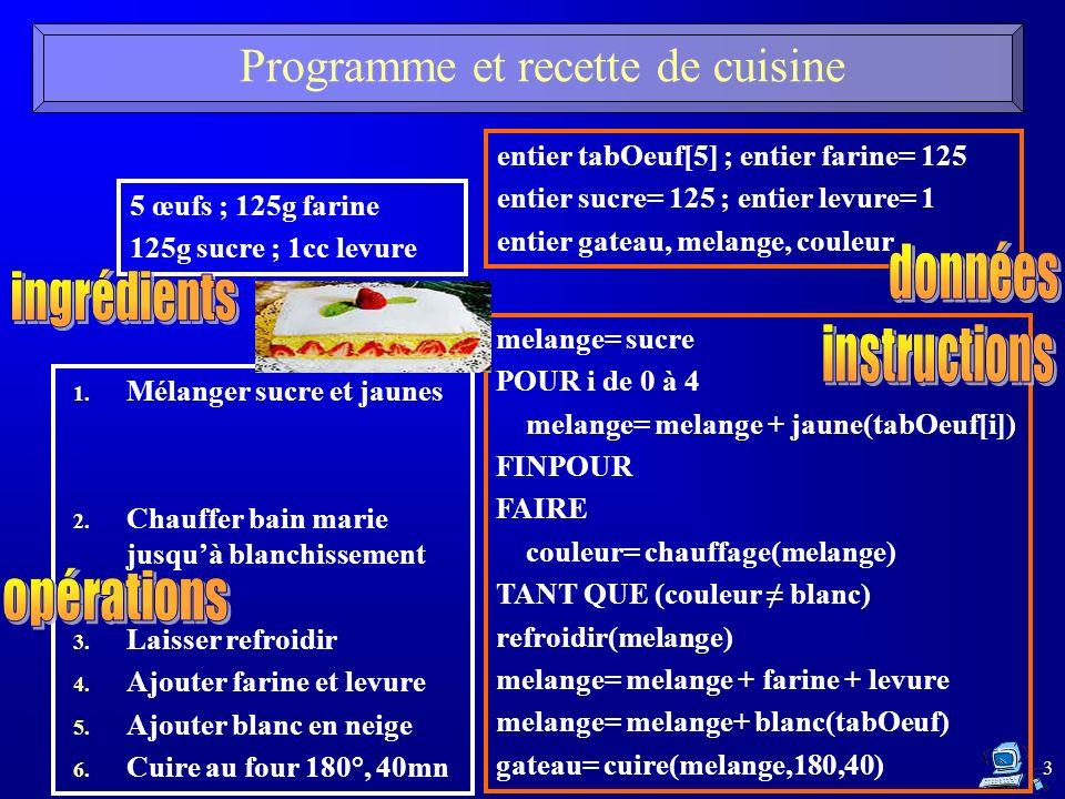 Programme et recette de cuisine