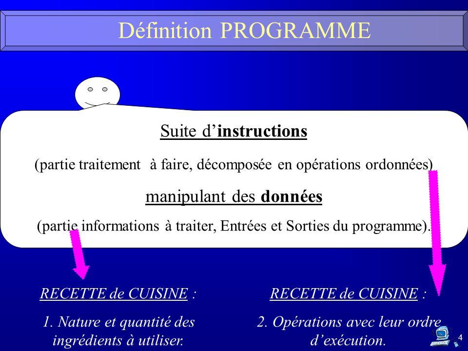 Définition PROGRAMME Suite d'instructions manipulant des données