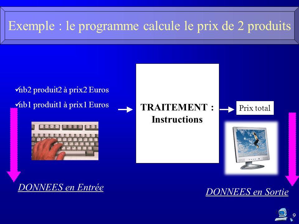 Exemple : le programme calcule le prix de 2 produits