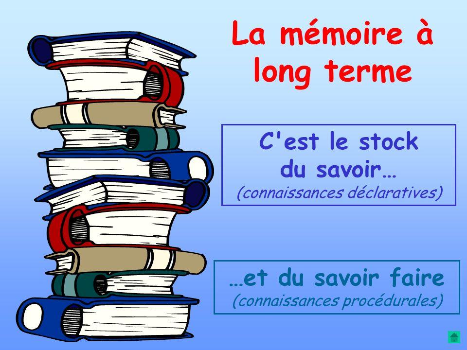 La mémoire à long terme C est le stock du savoir… …et du savoir faire