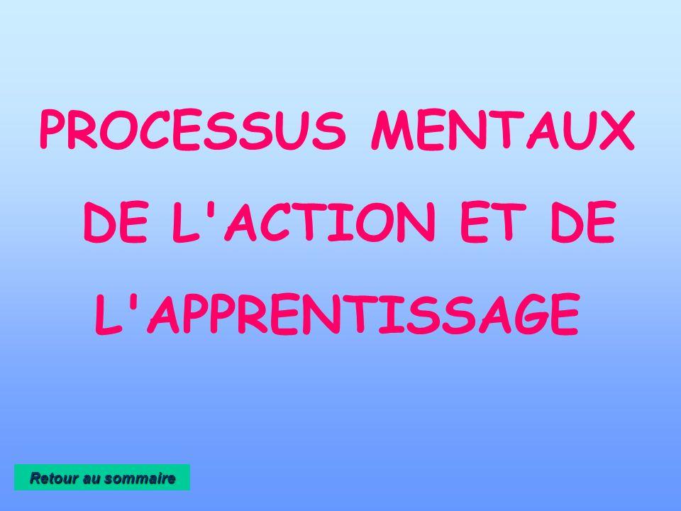 PROCESSUS MENTAUX DE L ACTION ET DE L APPRENTISSAGE