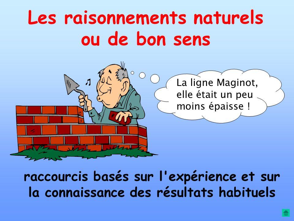 Les raisonnements naturels ou de bon sens