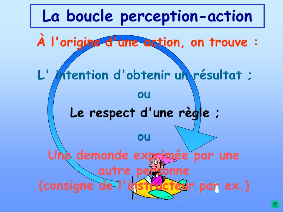 La boucle perception-action