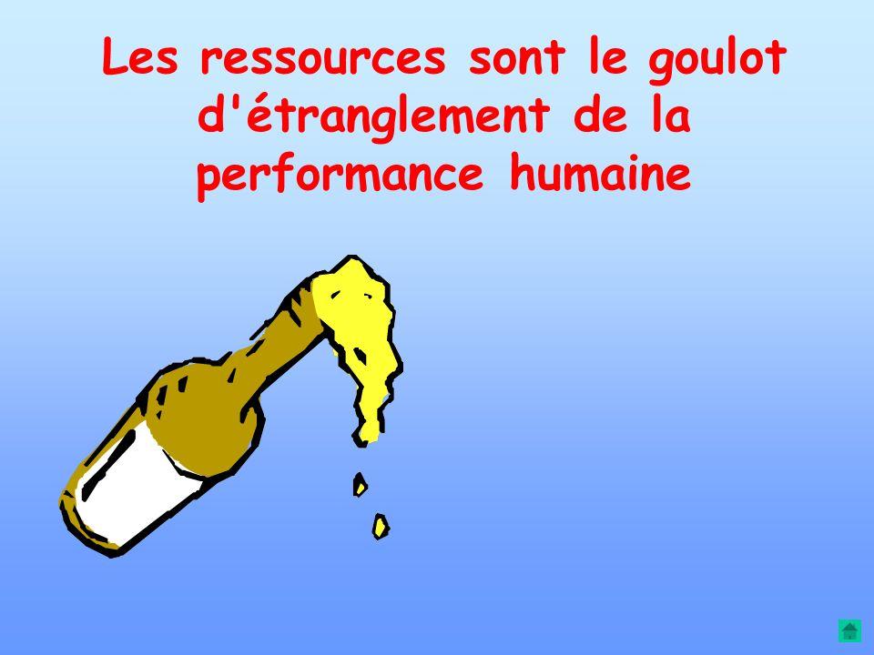 Les ressources sont le goulot d étranglement de la performance humaine