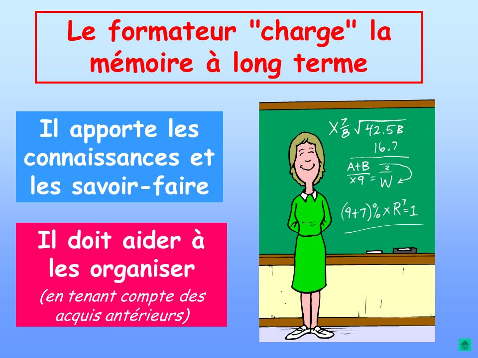 Le formateur charge la mémoire à long terme