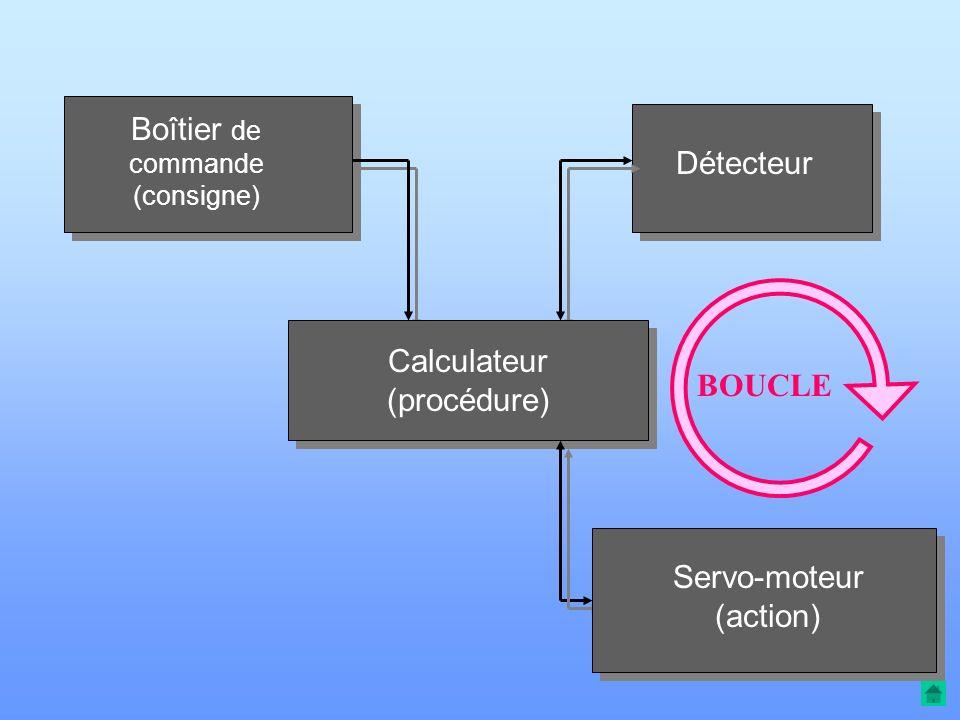 Boîtier de commande (consigne) Détecteur