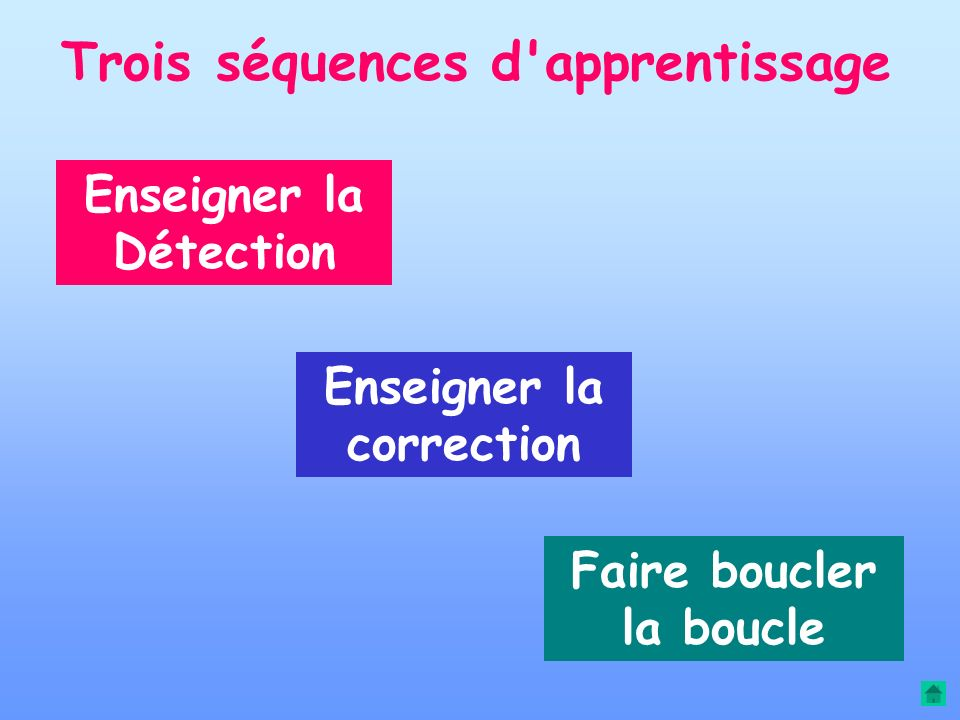Trois séquences d apprentissage Enseigner la correction