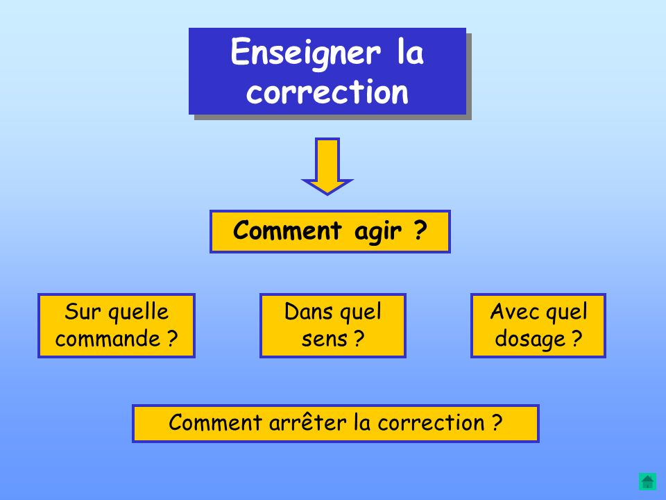 Enseigner la correction