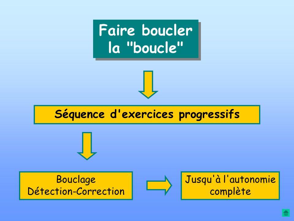 Faire boucler la boucle Séquence d exercices progressifs