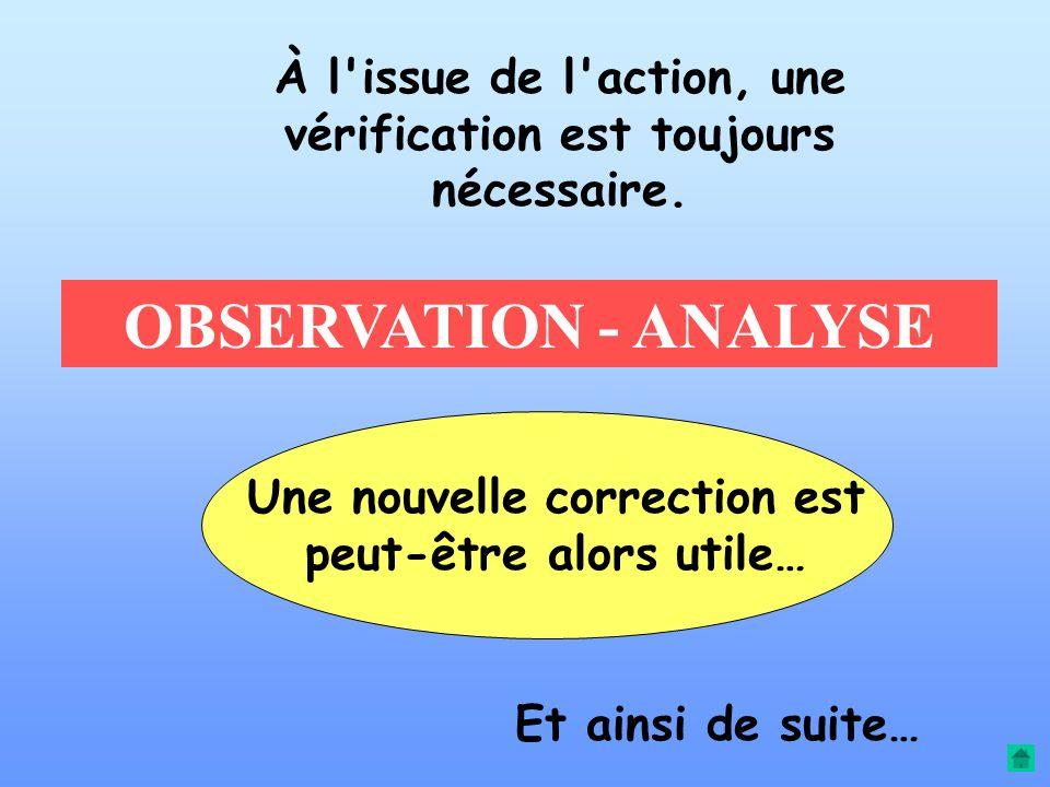 À l issue de l action, une vérification est toujours nécessaire.