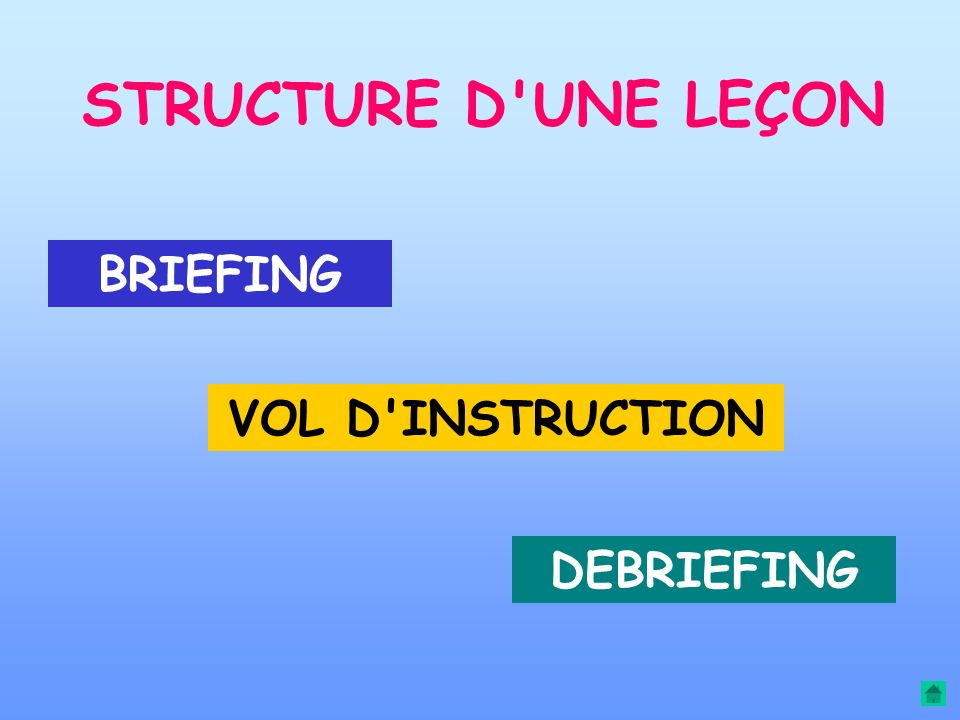 STRUCTURE D UNE LEÇON BRIEFING VOL D INSTRUCTION DEBRIEFING