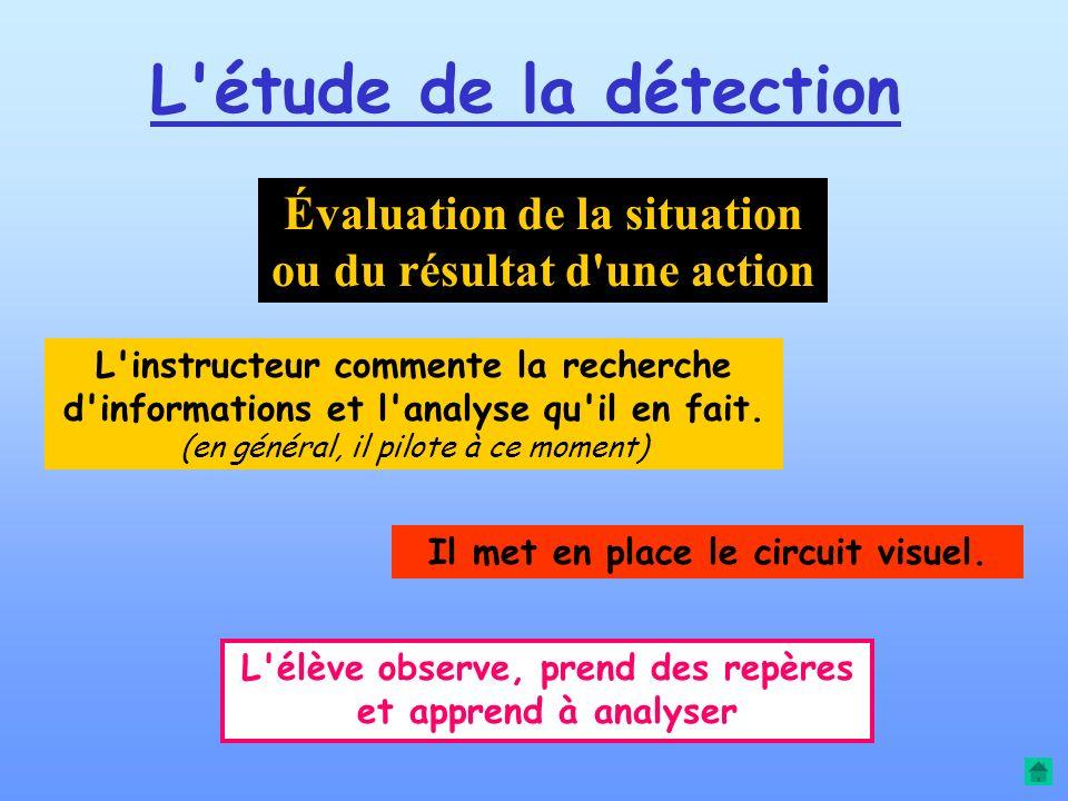 L étude de la détection Évaluation de la situation ou du résultat d une action.