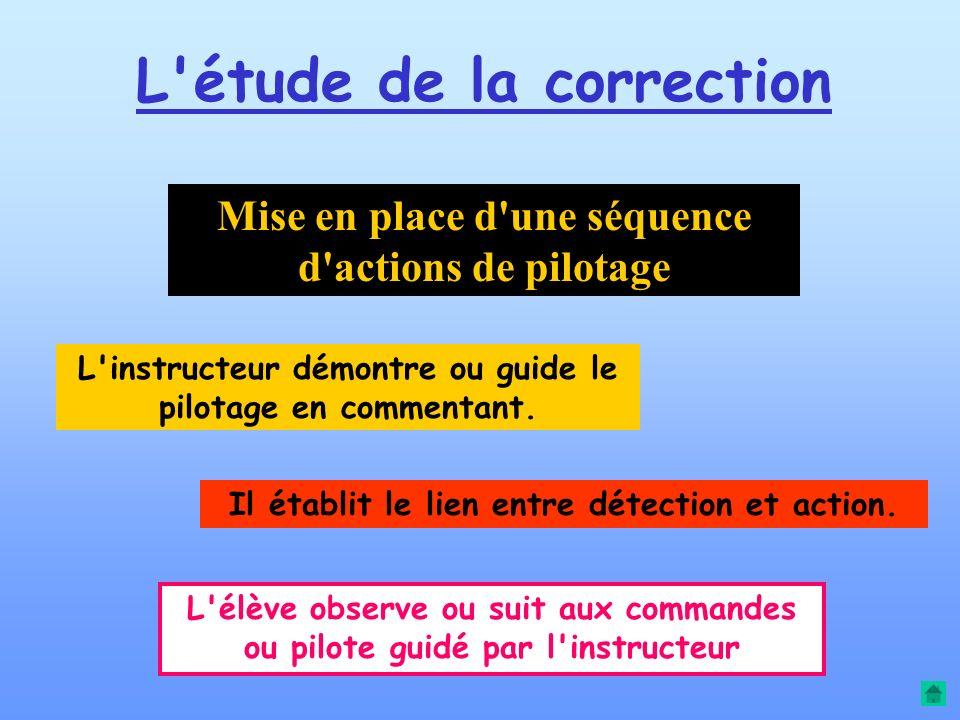 L étude de la correction