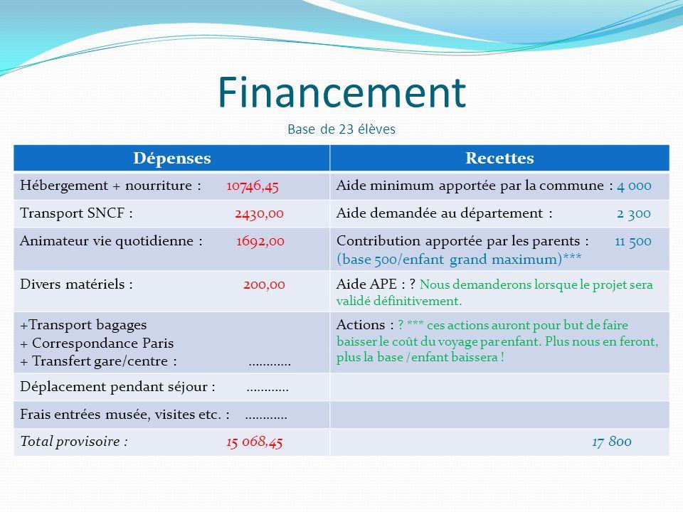 Financement Base de 23 élèves