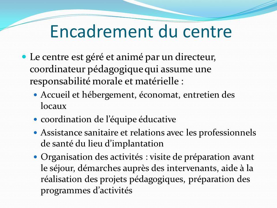 Encadrement du centre Le centre est géré et animé par un directeur, coordinateur pédagogique qui assume une responsabilité morale et matérielle :