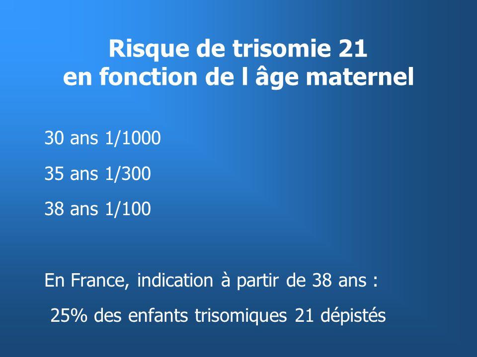 Risque de trisomie 21 en fonction de l âge maternel