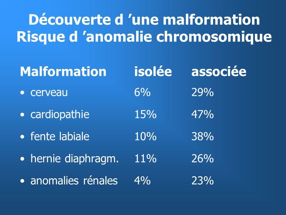 Découverte d 'une malformation Risque d 'anomalie chromosomique