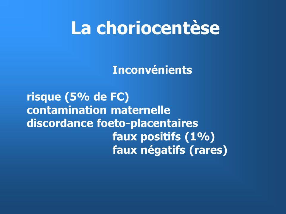 La choriocentèse Inconvénients risque (5% de FC)