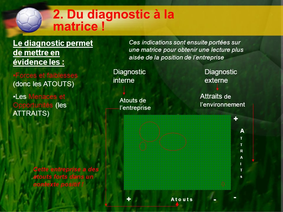 2. Du diagnostic à la matrice !