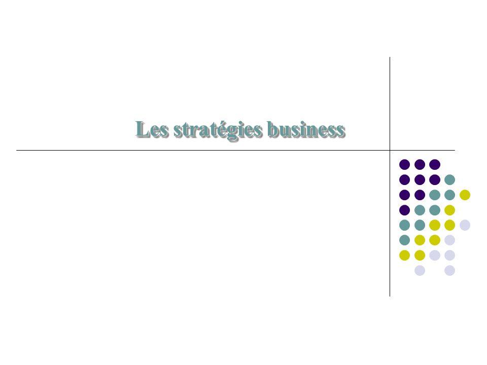 Les stratégies business