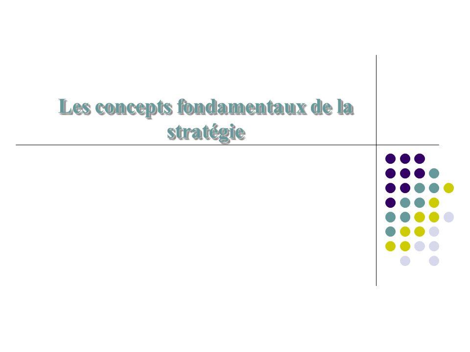 Les concepts fondamentaux de la stratégie
