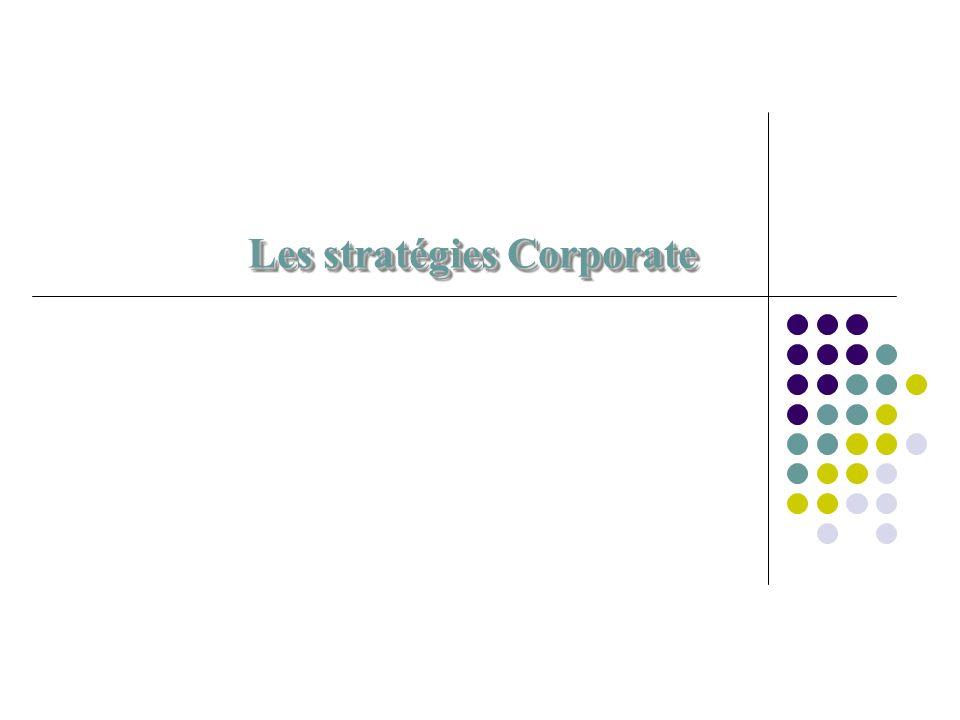 Les stratégies Corporate