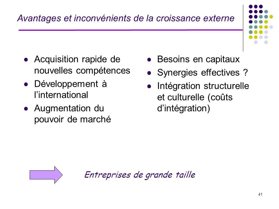Avantages et inconvénients de la croissance externe