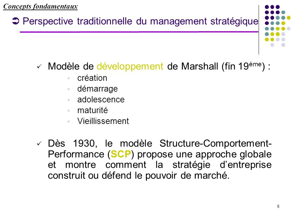  Perspective traditionnelle du management stratégique