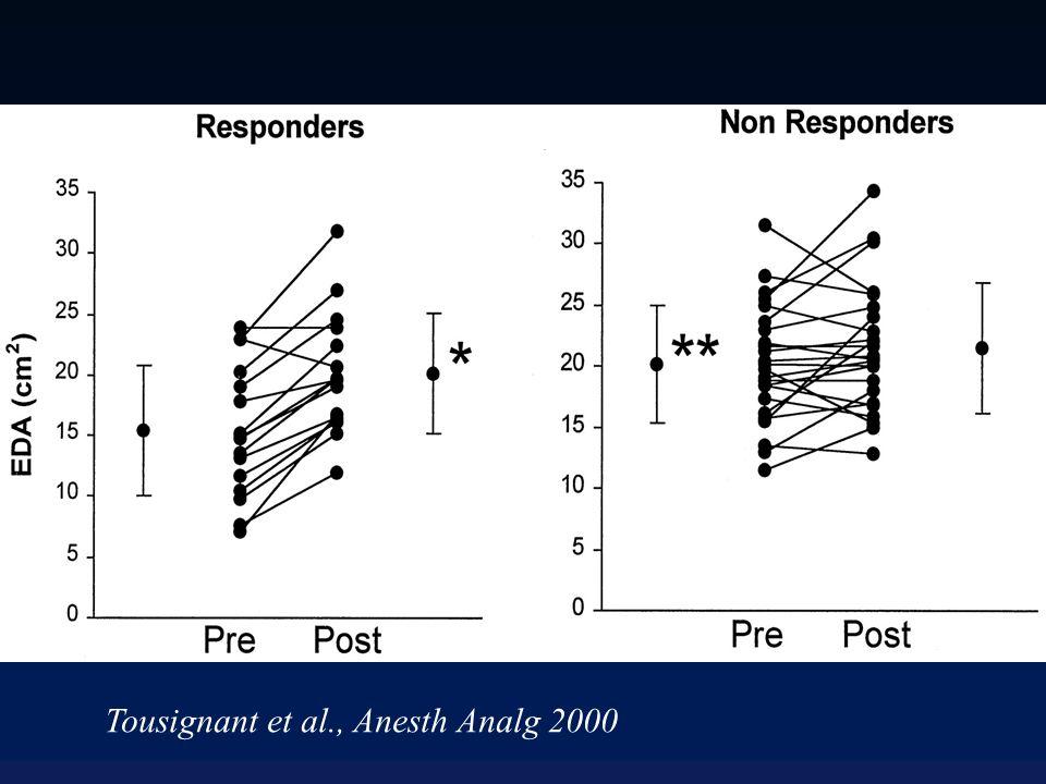 Tousignant et al., Anesth Analg 2000