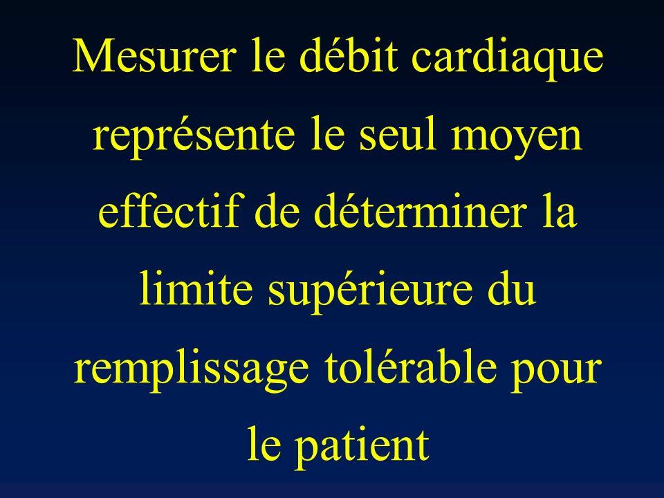 Mesurer le débit cardiaque représente le seul moyen effectif de déterminer la limite supérieure du remplissage tolérable pour le patient