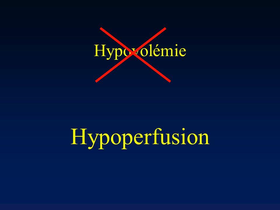 Hypovolémie Hypoperfusion