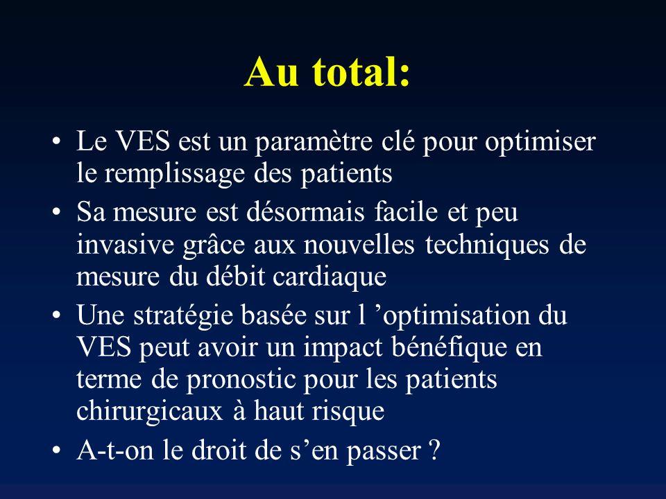 Au total: Le VES est un paramètre clé pour optimiser le remplissage des patients.