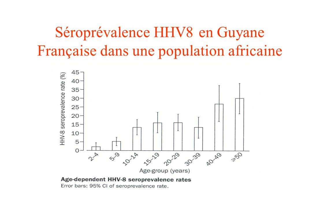 Séroprévalence HHV8 en Guyane Française dans une population africaine