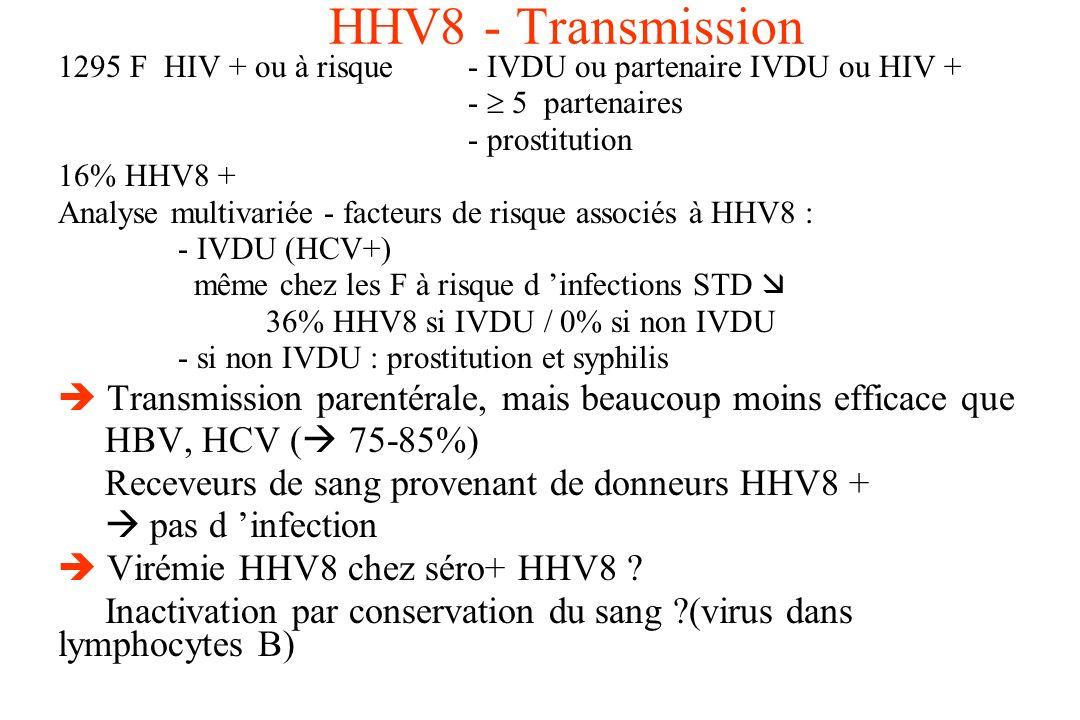 HHV8 - Transmission 1295 F HIV + ou à risque - IVDU ou partenaire IVDU ou HIV + -  5 partenaires.